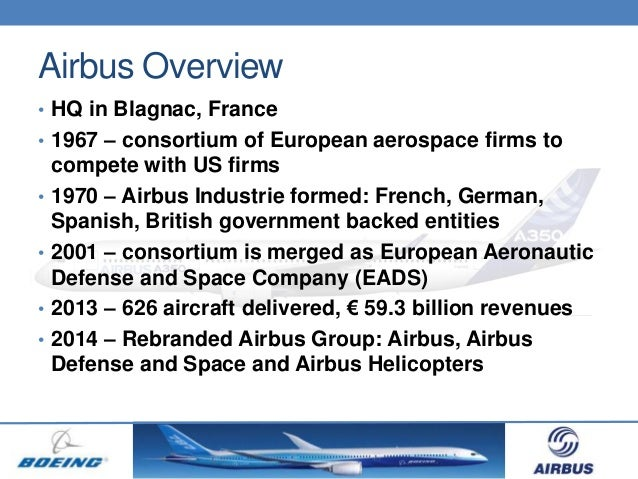 introduction of airbus industry The airline manufacturing industry has grown magnificently over the past few  decades with the world traffic  a history lesson on airbus airbus.