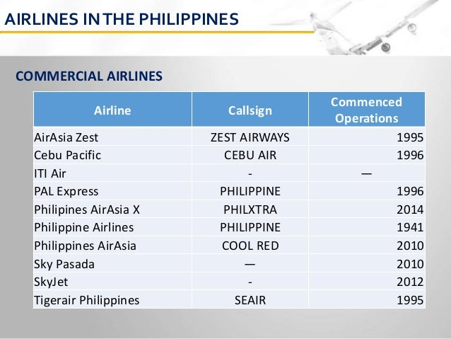 airline industry in the philippines Central portal on philippine industrial policies, programs, and initiatives affecting manufacturing and other major sectors of the economy, by the dti-boi.