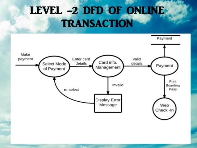 Airline reservation system software engineering level 2 dfd of online transaction ccuart Images