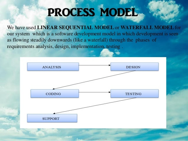 Airline Reservation System - Software Engineering