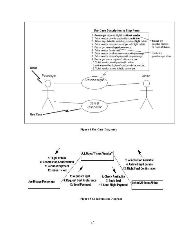 Figure 4 Use Case Diagrams Figure 5 Collaboration Diagram 42