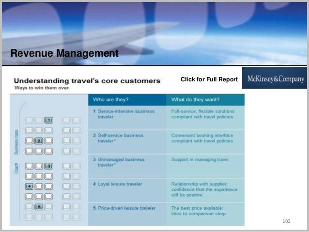 102 Click for Full Report Revenue Management