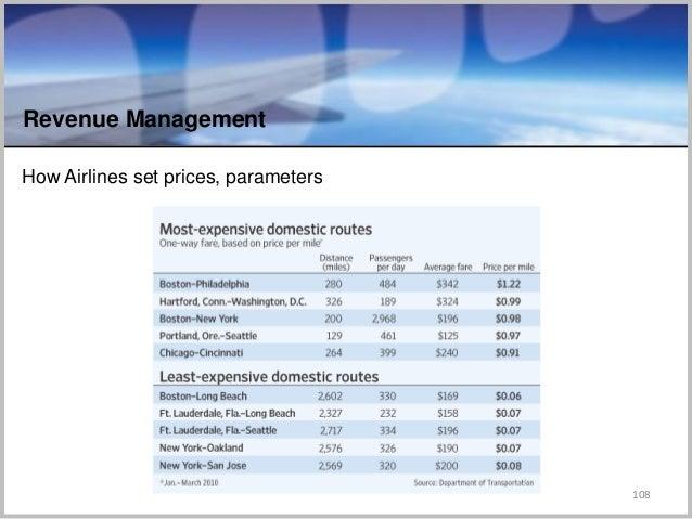 How Airlines set prices, parameters 108 Revenue Management