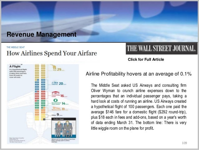 Airline Profitability hovers at an average of 0.1% 109 Click for Full Article The Middle Seat asked US Airways and consult...