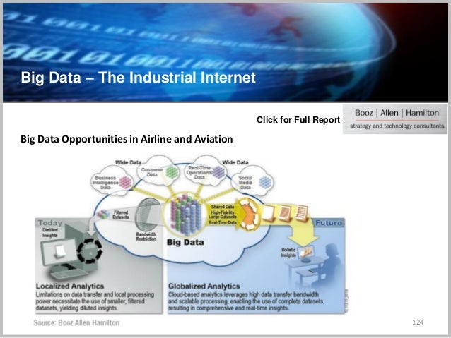 Big Data – The Industrial Internet 124 Big Data Opportunities in Airline and Aviation Click for Full Report