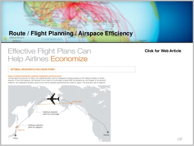 Route / Flight Planning / Airspace Efficiency 137 Click for Web Article