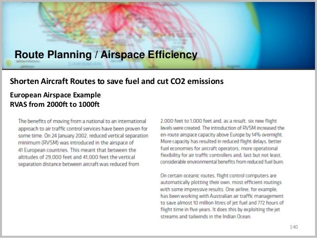 140 European Airspace Example RVAS from 2000ft to 1000ft Shorten Aircraft Routes to save fuel and cut CO2 emissions Route ...