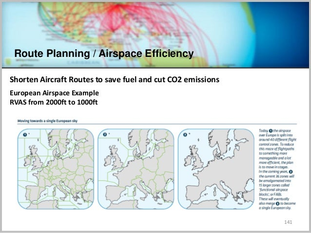 141 European Airspace Example RVAS from 2000ft to 1000ft Shorten Aircraft Routes to save fuel and cut CO2 emissions Route ...
