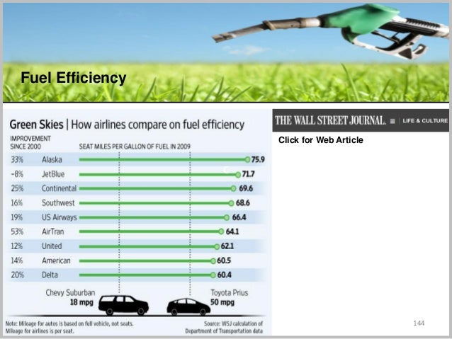 144 C Click for Web Article Fuel Efficiency