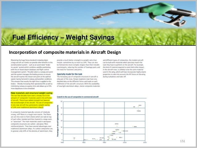 151 Incorporation of composite materials in Aircraft Design Fuel Efficiency – Weight Savings C