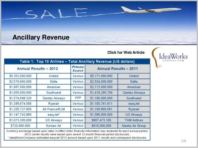 179 Ancillary Revenue C Click for Web Article