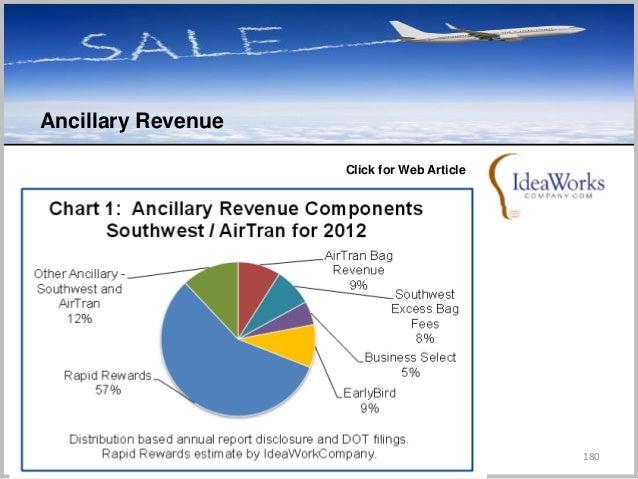 180 Ancillary Revenue C Click for Web Article