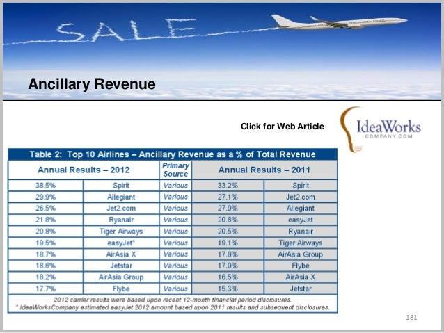 181 Ancillary Revenue C Click for Web Article