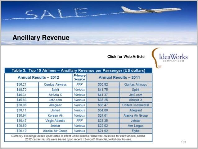 183 Ancillary Revenue C Click for Web Article