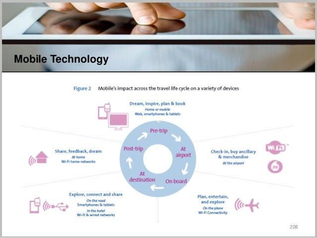 208 C Mobile Technology