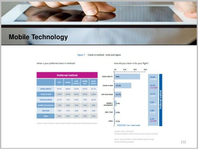 211 Mobile Technology C