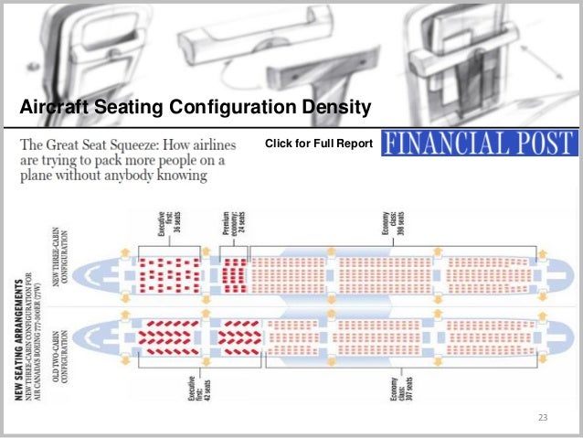 23 Aircraft Seating Configuration Density Click for Full Report