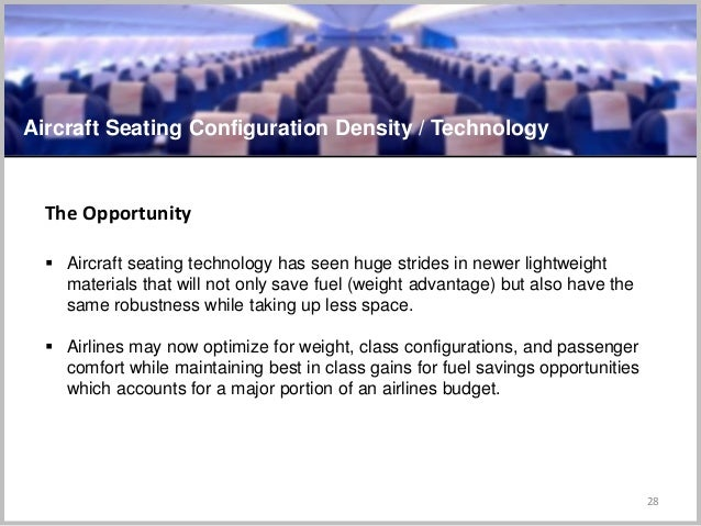 28 Aircraft Seating Configuration Density / Technology The Opportunity  Aircraft seating technology has seen huge strides...