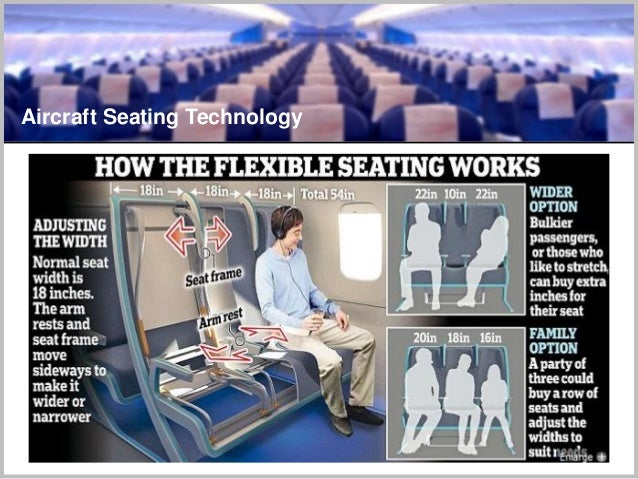 31 Aircraft Seating Technology