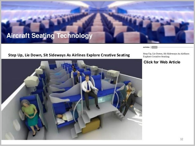 32 Aircraft Seating Technology Click for Web Article Step Up, Lie Down, Sit Sideways As Airlines Explore Creative Seating