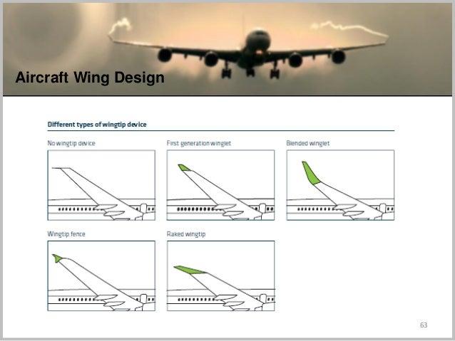 63 Aircraft Wing Design