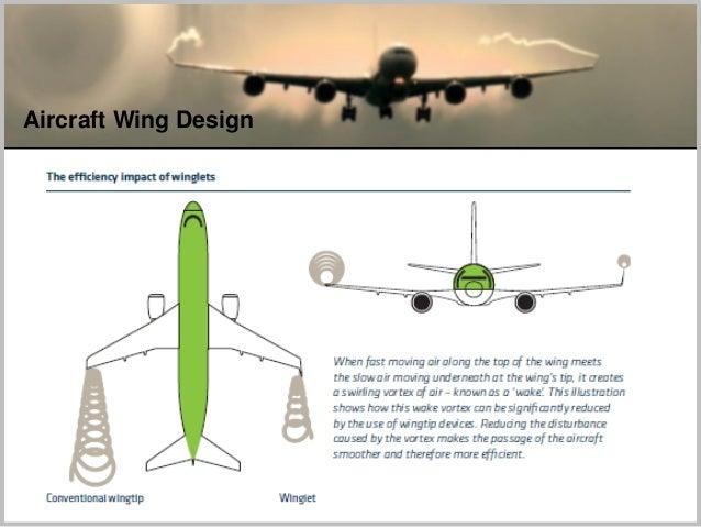 64 Aircraft Wing Design