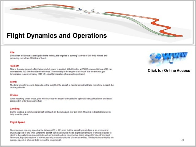 74 Click for Online Access Flight Dynamics and Operations