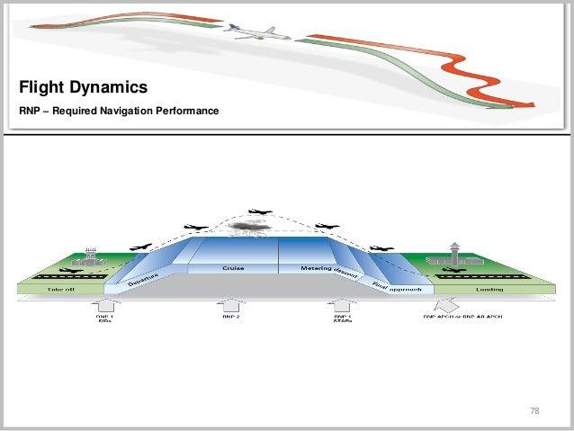 78 Flight Dynamics RNP – Required Navigation Performance