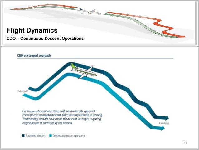 81 Flight Dynamics CDO – Continuous Descent Operations