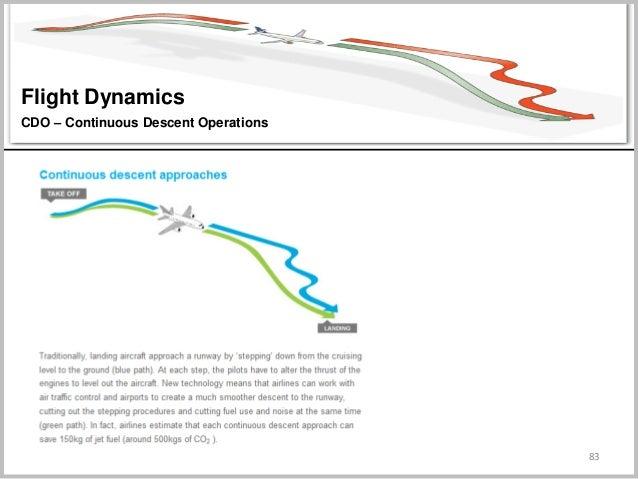 83 Flight Dynamics CDO – Continuous Descent Operations
