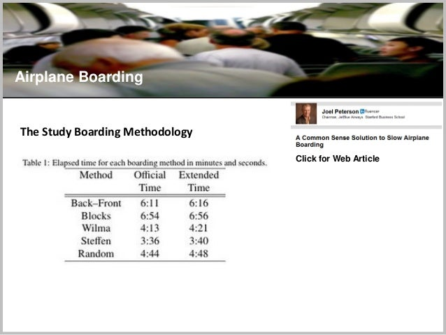 The Study Boarding Methodology Click for Web Article Airplane Boarding