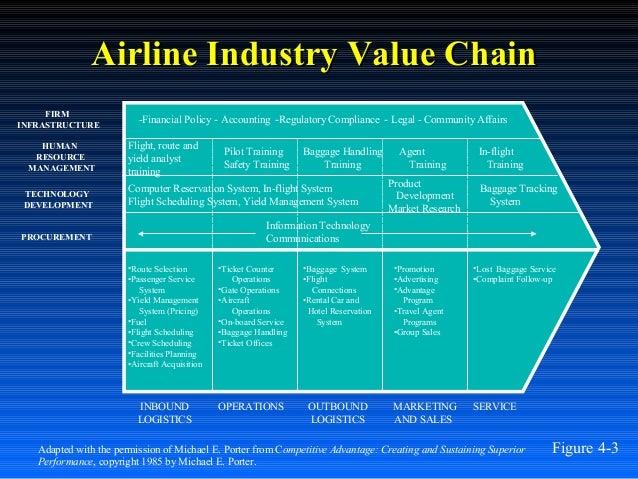 singapore airlines vrio