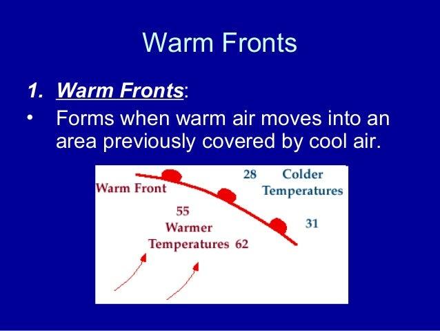 contrasting air masses meet