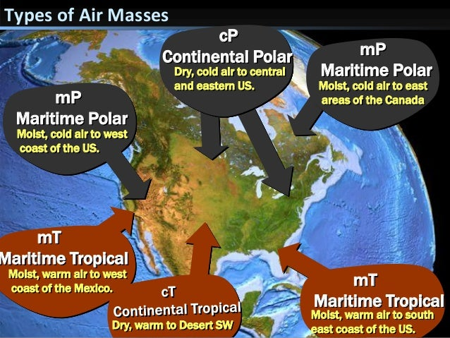 Air Masses And Fronts - Air masses map of us