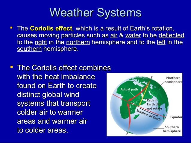 What causes global winds?