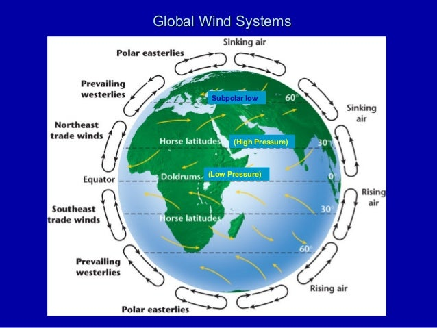 Air Masses Global Winds And Fronts