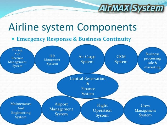 Case analysis emergency response system under