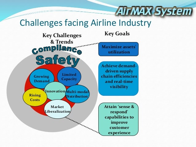3 Biggest Challenges Facing the Global Aviation Industry