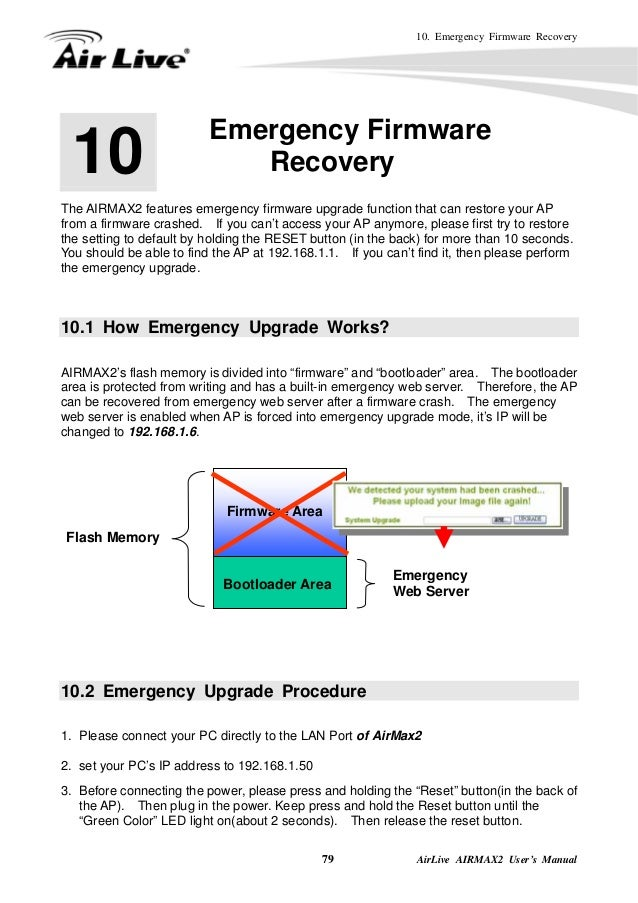airmax2 airlive manual