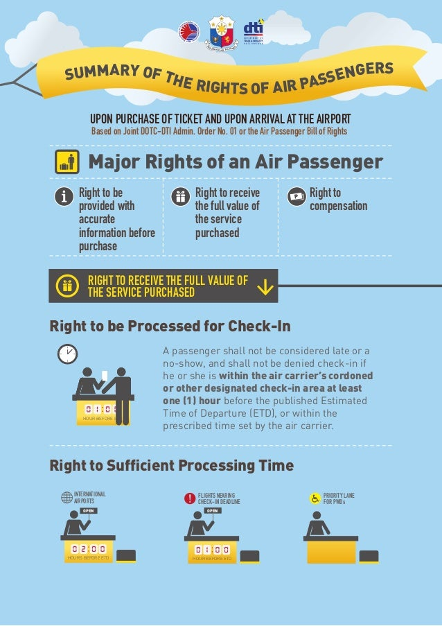 SUMMARY OF THE  ERS SENG RIGHTS OF AIR PAS  UPON PURCHASE OF TICKET AND UPON ARRIVAL AT THE AIRPORT Based on Joint DOTC-DT...