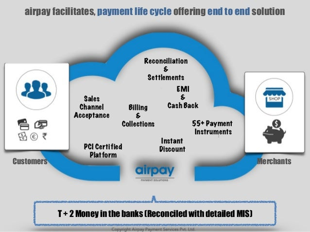 Airpay - Omni Channel Payment Solutions
