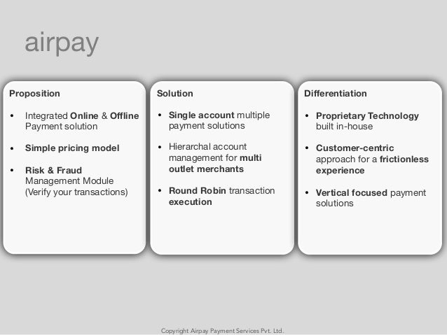 Air canada online payment options
