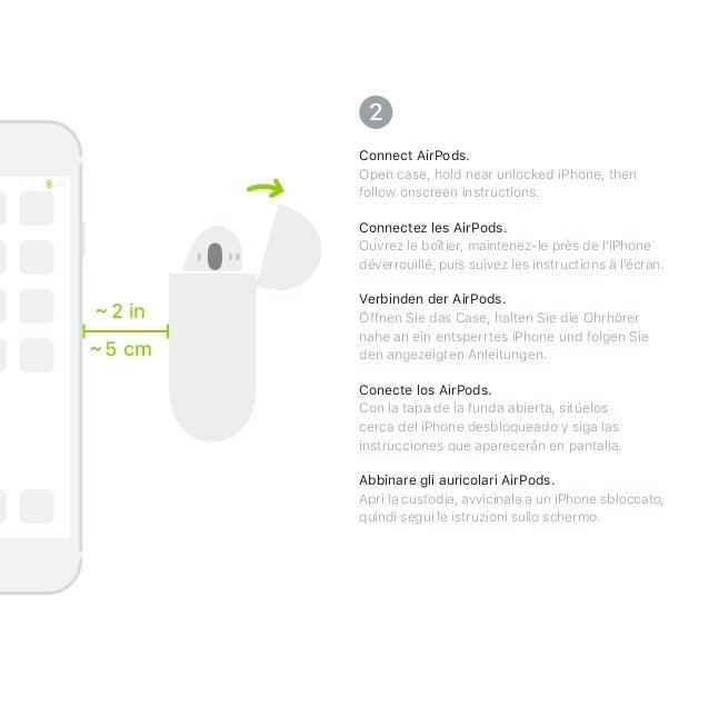 Guía de inicio rápido de los AirPods de Apple