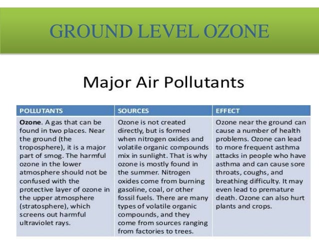 air pollution its causes effects and pollutants mining operations 37 5