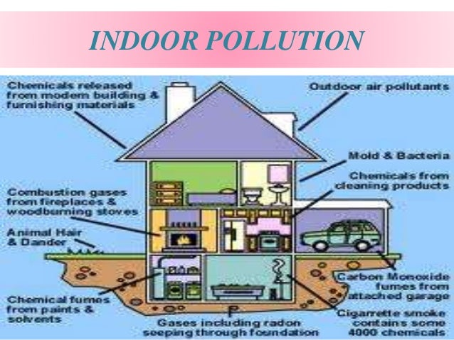 what is air pollution and its effects pdf