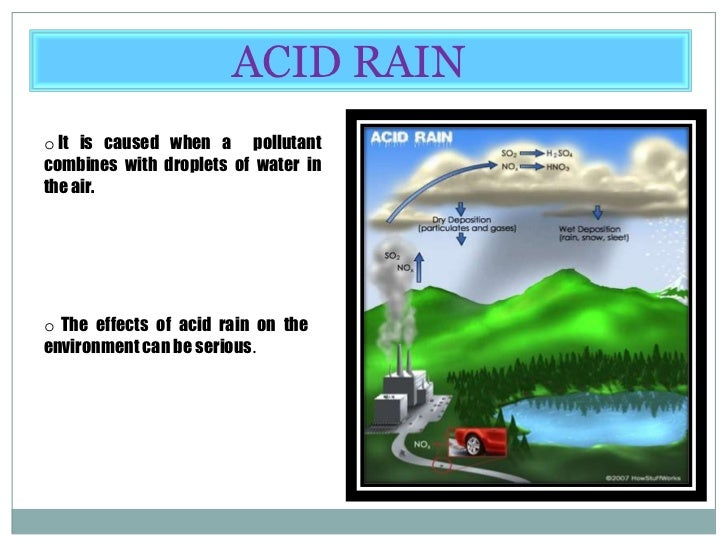 an introduction to the acid rain as a type of air pollution Pollution-control devices also diminish the pollutants that bring about acid rain many people still breathe dirty air, and many lakes and streams suffer from high acidity as earth's population grows, and there are more cars and industries, more drastic solutions will be needed so that air quality can continue to improve.