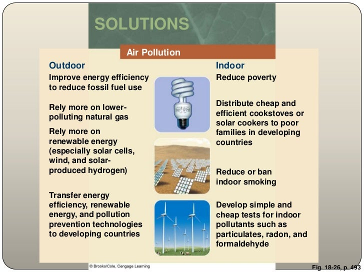 5 Brilliant Solutions to Air Pollution