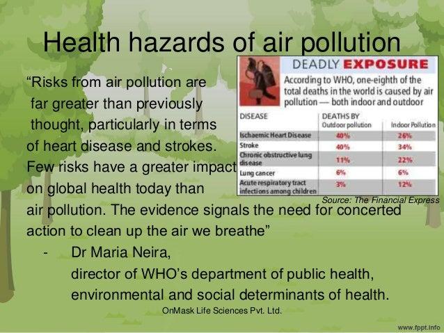 environmental pollution and health hazards pdf