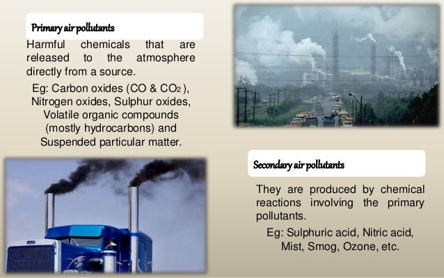 solution for air pollution Air pollution is a mixture of solid particles and gases in the air car emissions, chemicals from factories, dust, pollen and mold spores may be suspended as particles car emissions, chemicals from factories, dust, pollen.