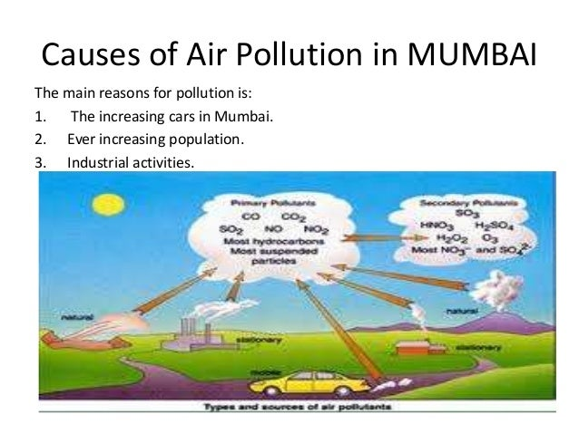Air pollution in mumbai